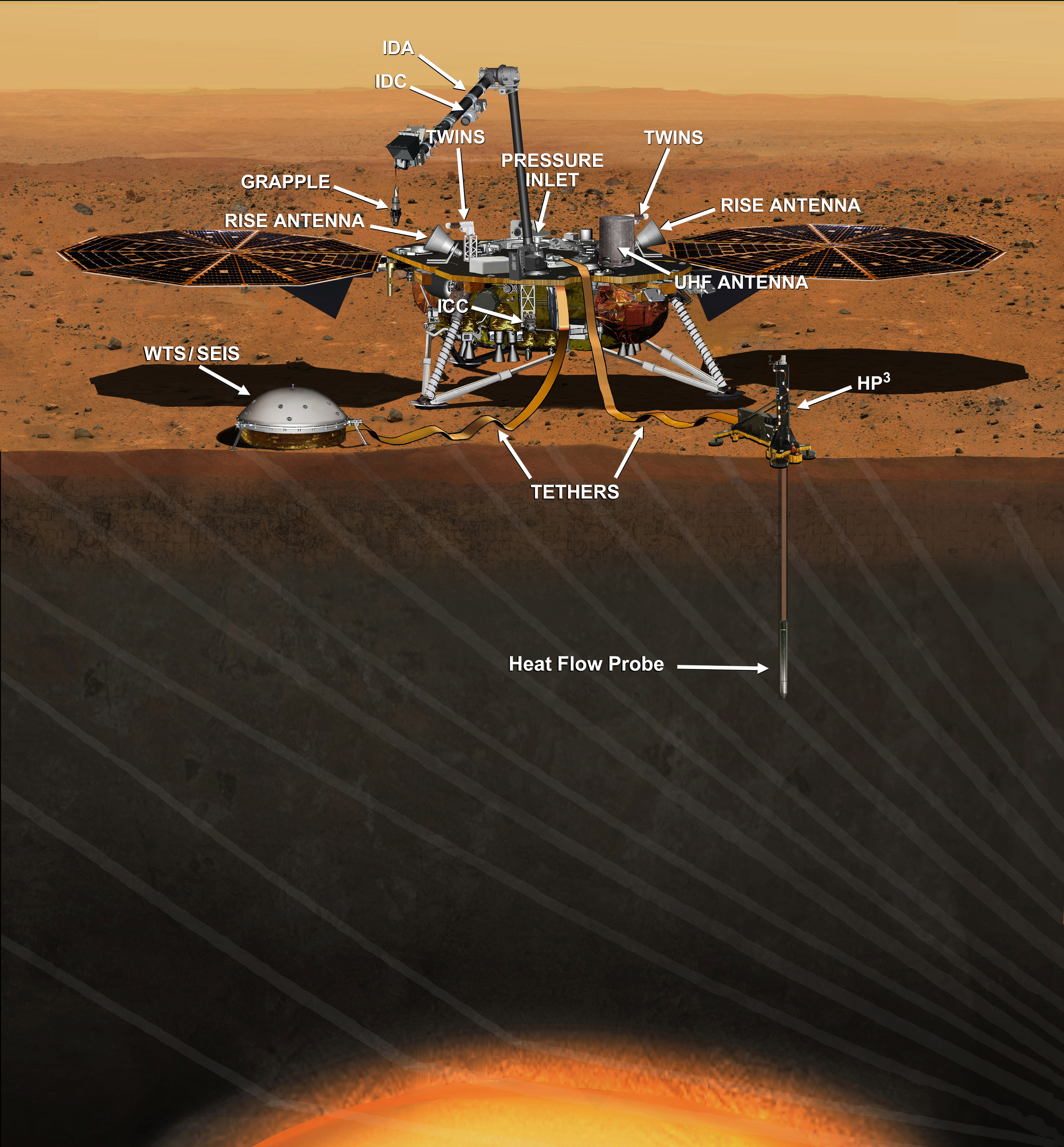 e-nsight-blog-insight-mission-lander