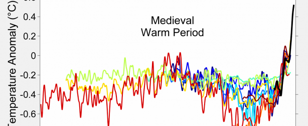 Fluctuations of temperatura in the last centuries
