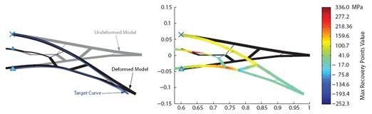 compliant mechanisms - meccanismi cedevoli